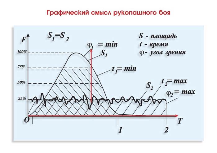 В Системе Кадочникова мы используем 25% своих сил